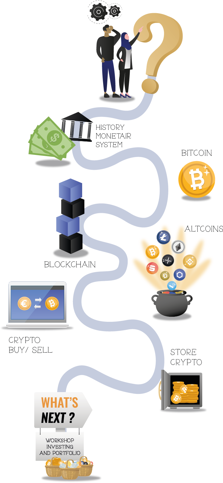 Crypto and Blockchain workshop mobile